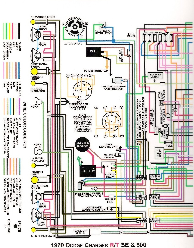 wired2 1970 dodge charger registry 1970 dodge charger wiring diagram at gsmx.co